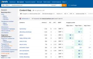 Content Gap analyse zoekwoord ideeën