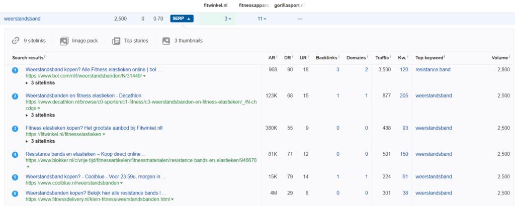Content Gap zoekwoordanalyss Ahrefs SERP