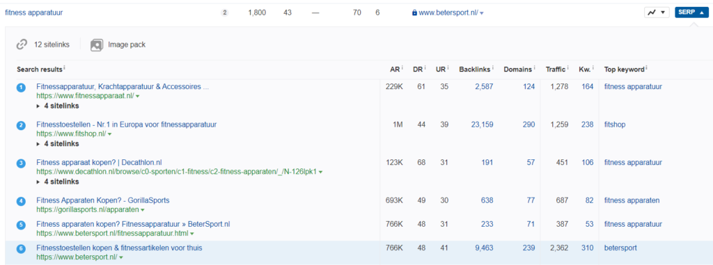 Quick wins SEO - posities verbeteren in Google SERP