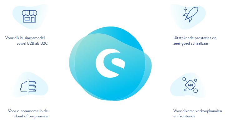 Shopware 6 webshop laten maken visual