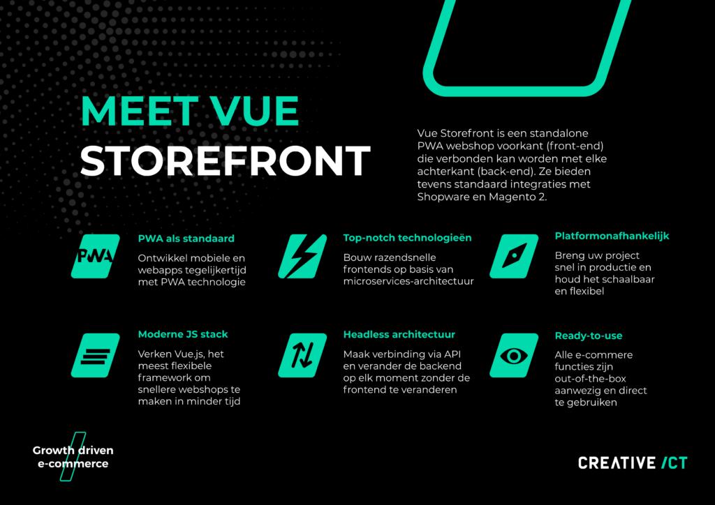 Meet Vue Storefront (1) (1)