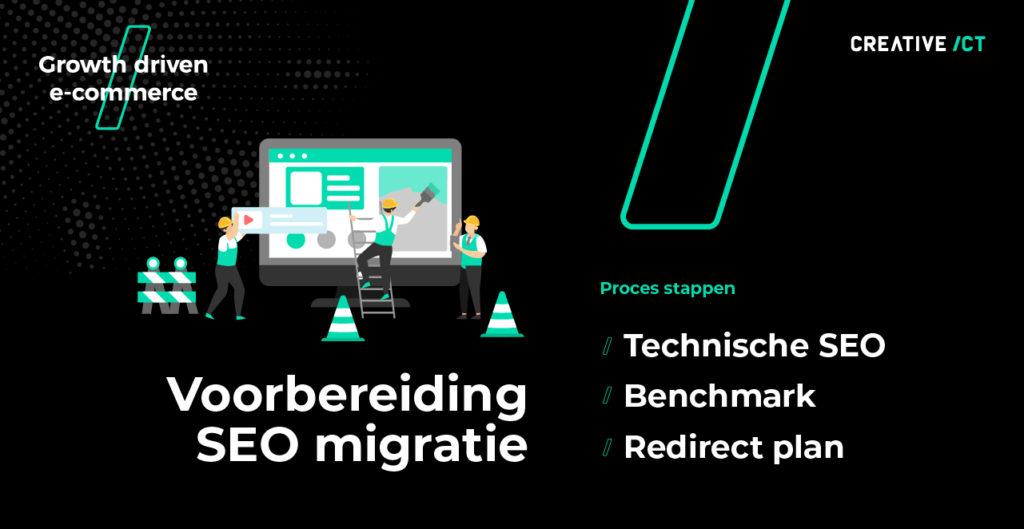 seo migratie webshop proces magento 2 - voorbereiding technische seo, benchmark en redirects
